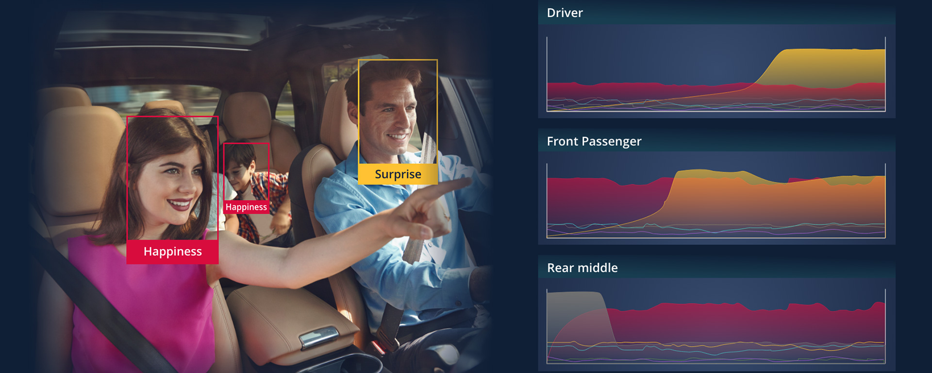 NVISO and Seeing Machines to Bring Human Behaviour AI to Automotive World